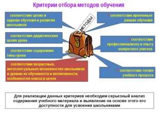 соответствие логике учебного процесса МЕТОДЫ соответствие целям и задачам обу