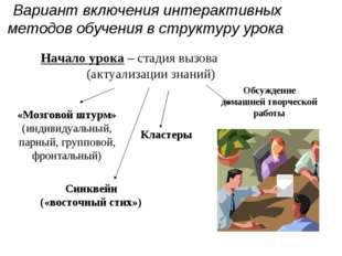 Вариант включения интерактивных методов обучения в структуру урока Начало уро