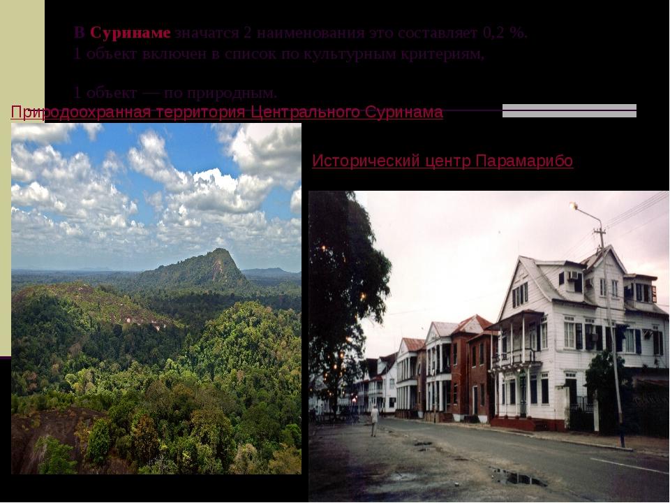 В Суринамезначатся 2 наименования это составляет 0,2%. 1 объект включен в с...