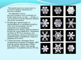 Основной кристалл воды имеет в плоскости форму правильного шестиугольника. Н