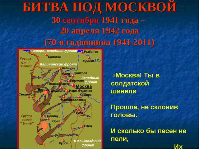 БИТВА ПОД МОСКВОЙ 30 сентября 1941 года – 20 апреля 1942 года (70-я годовщина...