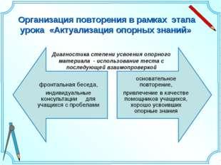 Организация повторения в рамках этапа урока «Актуализация опорных знаний» Диа