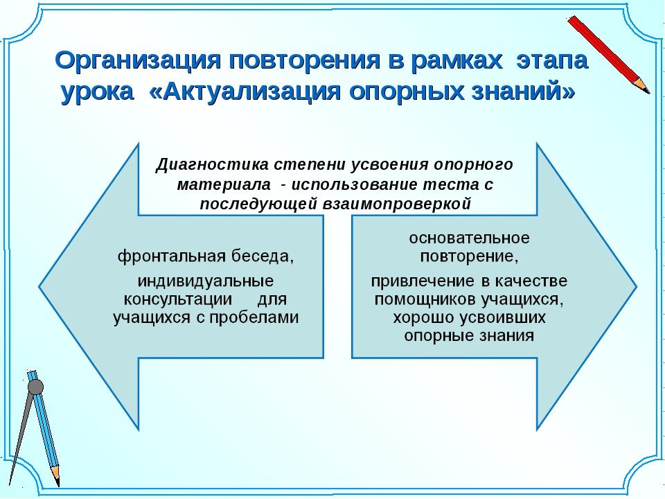 Организация повторения в рамках этапа урока «Актуализация опорных знаний» Диа...