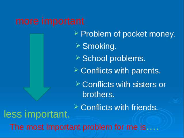 Smoking. less important. more important Problem of pocket money. School probl...