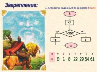 1. Алгоритм, заданный блок-схемой (№4): >35? *7 а да нет -6 +5 х а01245