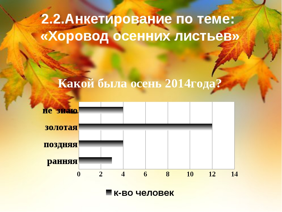 2.2.Анкетирование по теме: «Хоровод осенних листьев»