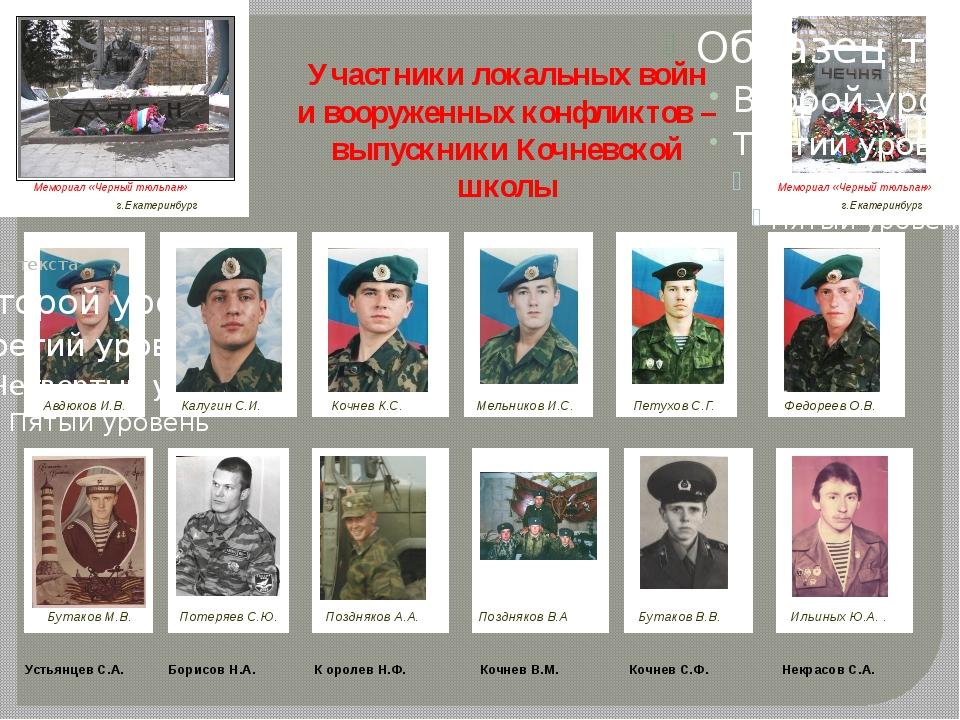 Мемориал «Черный тюльпан» г.Екатеринбург Участники локальных войн и вооружен...