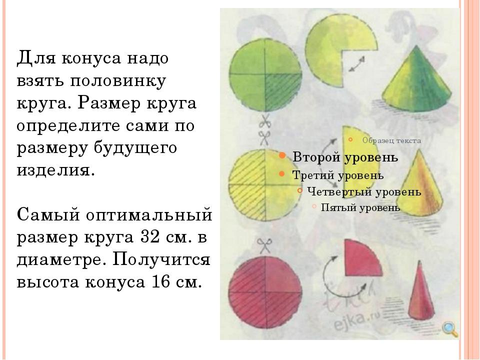 Для конуса надо взять половинку круга. Размер круга определите сами по размер...