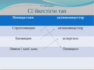 ІV-тапсырма Сәйкестігін тап Пенициллин актиномицеттер Стрептомицин актиномице