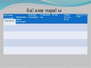 Бағалау парағы Бағалау критериі Биотехнологияныңбағыттары Келісемін келіспейм