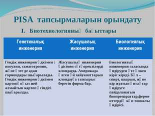 PISA тапсырмаларын орындату І. Биотехнологияның бағыттары Генетикалық инженер