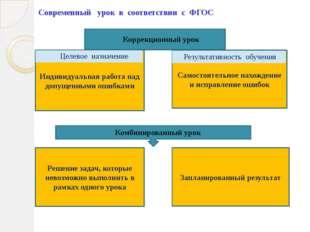 Современный урок в соответствии с ФГОС Коррекционный урок Комбинированный уро
