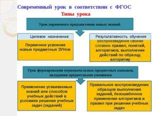 Типы урока Современный урок в соответствии с ФГОС Урок первичного предъявлени