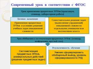 Современный урок в соответствии с ФГОС Урок применения предметных ЗУНов (прак