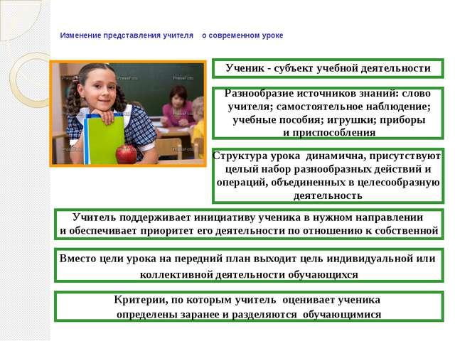 Изменение представления учителя о современном уроке Ученик - субъект учебной...