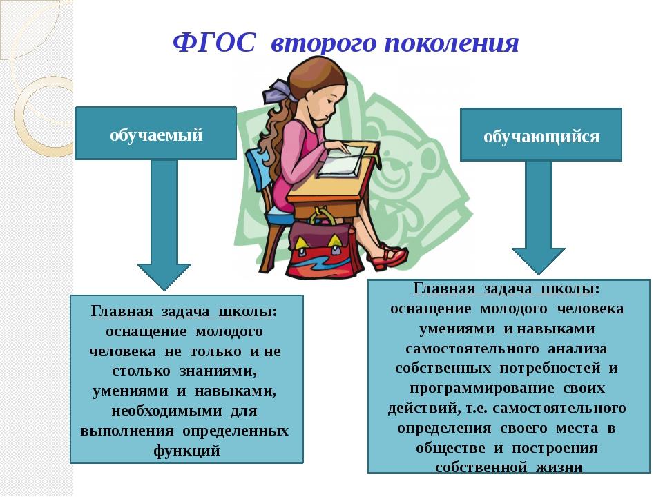 ФГОС второго поколения обучаемый обучающийся Главная задача школы: оснащение...