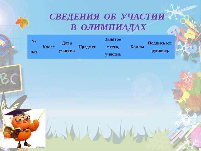 СВЕДЕНИЯ ОБ УЧАСТИИ В ОЛИМПИАДАХ № п/пКлассДата участияПредметЗанятое мес...