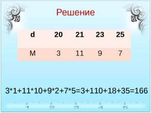 Решение 3*1+11*10+9*2+7*5=3+110+18+35=166 d 20 21 23 25 M 3 11 9 7
