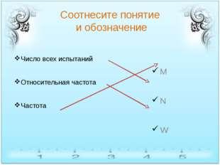 Соотнесите понятие и обозначение Число всех испытаний Относительная частота Ч