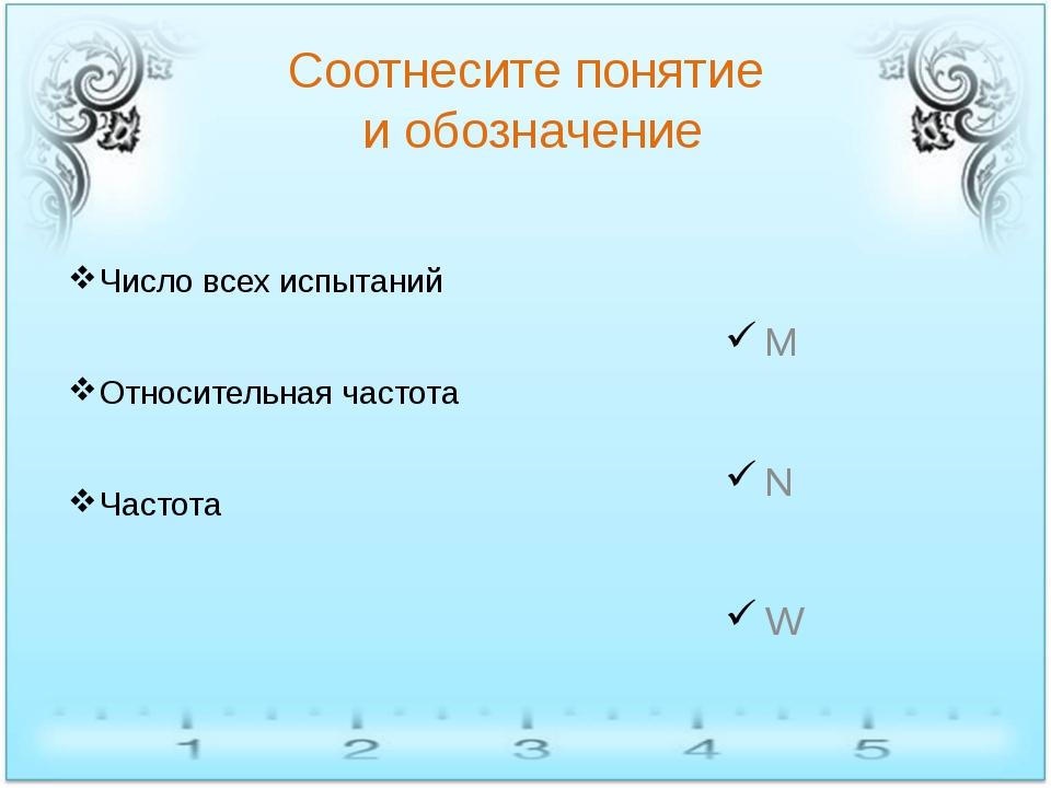 Соотнесите понятие и обозначение Число всех испытаний Относительная частота Ч...