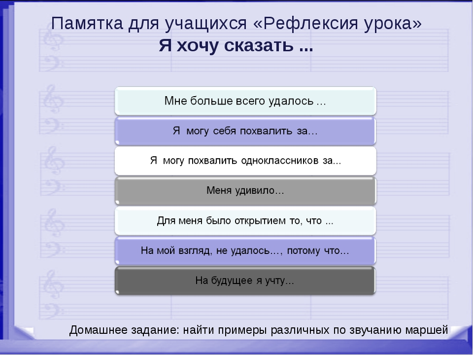 Памятка для учащихся «Рефлексия урока» Я хочу сказать ... Домашнее задание: н...