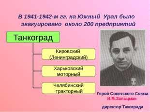 В 1941-1942-м гг. на Южный Урал было эвакуировано около 200 предприятий Геро