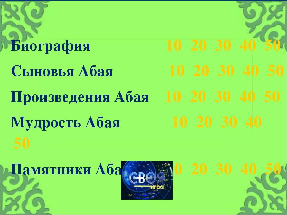 Биография 10 20 30 40 50 Сыновья Абая 10 20 30 40 50 Произведения Абая 10 20...