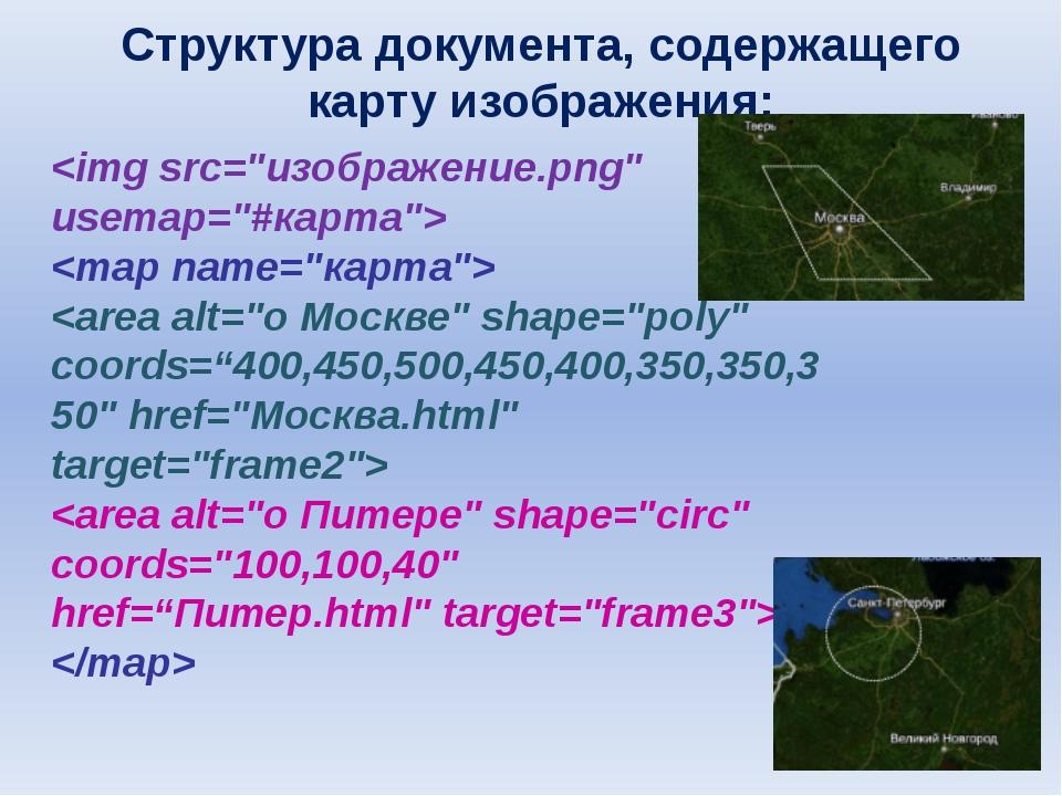 Структура документа, содержащего карту изображения: