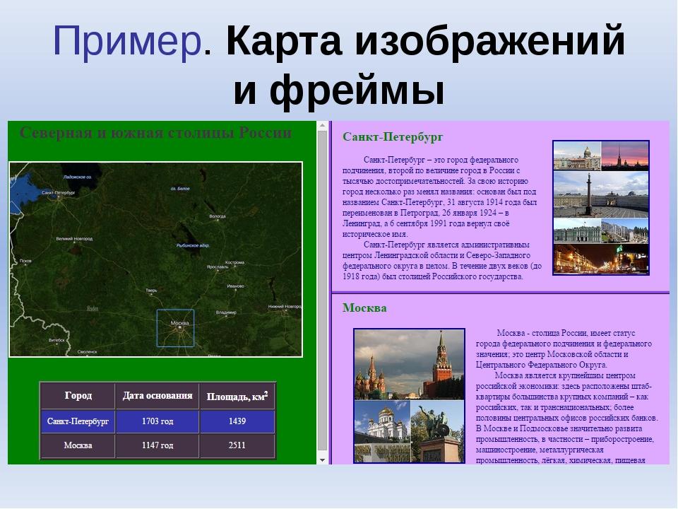 Пример. Карта изображений и фреймы