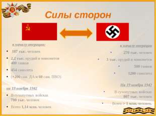 Силы сторон к началу операции: 187 тыс. человек 2,2 тыс. орудий и минометов