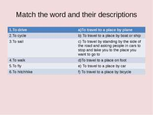 Match the word and their descriptions 1.To drive a)To travel to a place by pl
