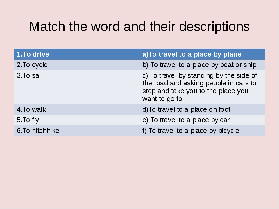 Match the word and their descriptions 1.To drive a)To travel to a place by pl...
