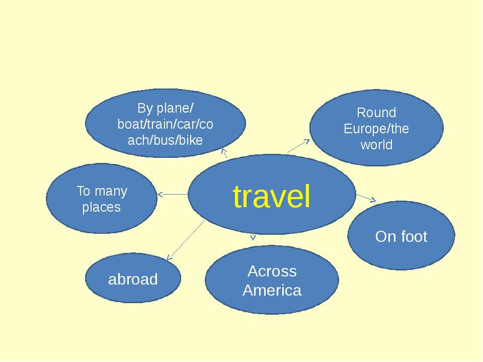 travel By plane/ boat/train/car/coach/bus/bike Round Europe/the world On foo...