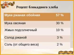 Рецепт блокадного хлеба Мука ржаная обойная 57 % Мука овсяная 30 % Жмых подсо