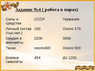 Задание №4 ( работа в парах) Силы и средства СССР Германия Личный состав (тыс