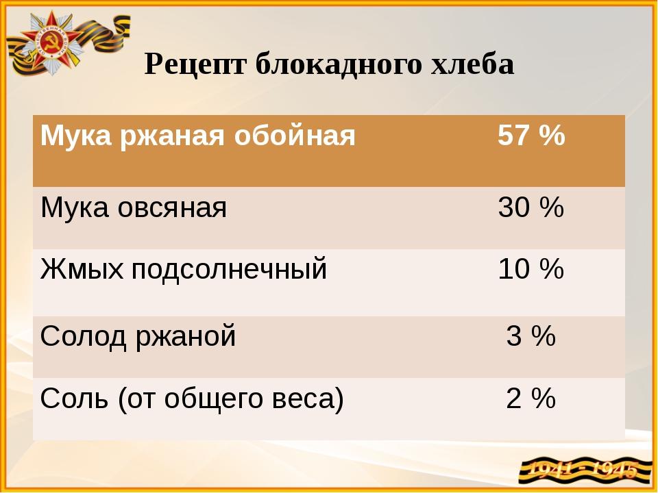 Рецепт блокадного хлеба Мука ржаная обойная 57 % Мука овсяная 30 % Жмых подсо...