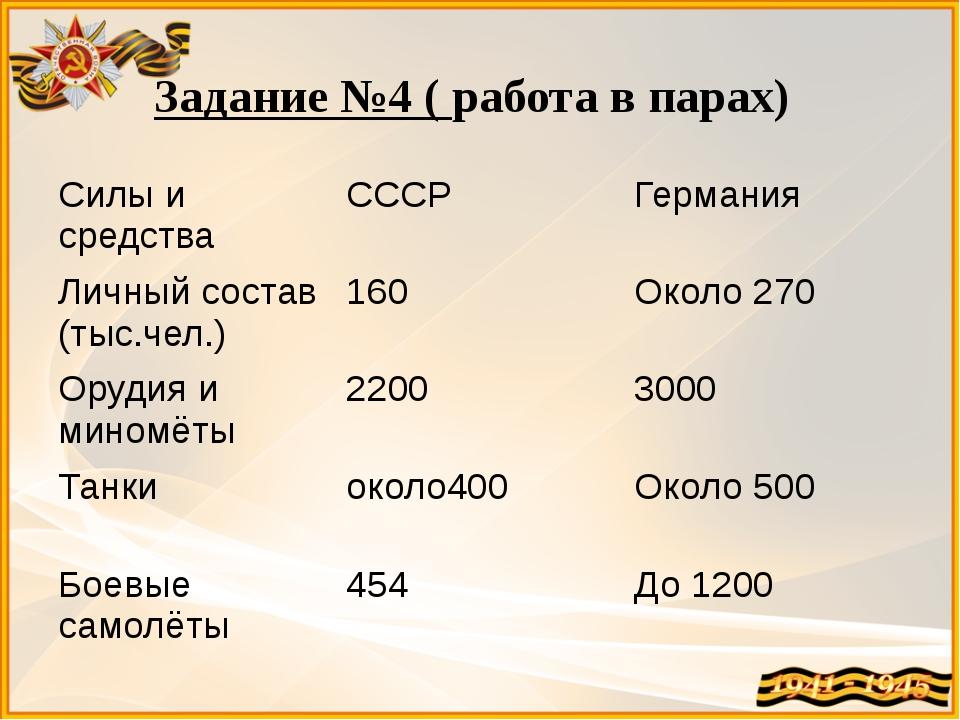 Задание №4 ( работа в парах) Силы и средства СССР Германия Личный состав (тыс...