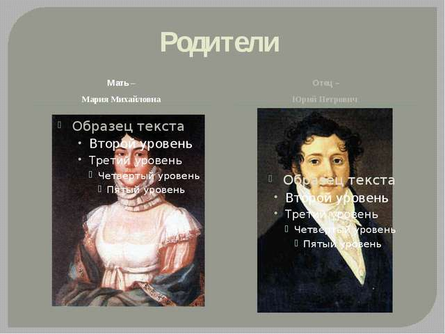 Родители Мать – Мария Михайловна Отец – Юрий Петрович