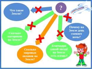 """Образовательный портал """"Мой университет"""" - www.moi-universitet.ru Факультет"""