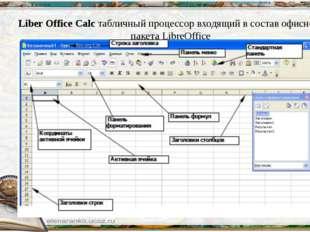 Liber Office Calc табличный процессор входящий в состав офисного пакетаLibre