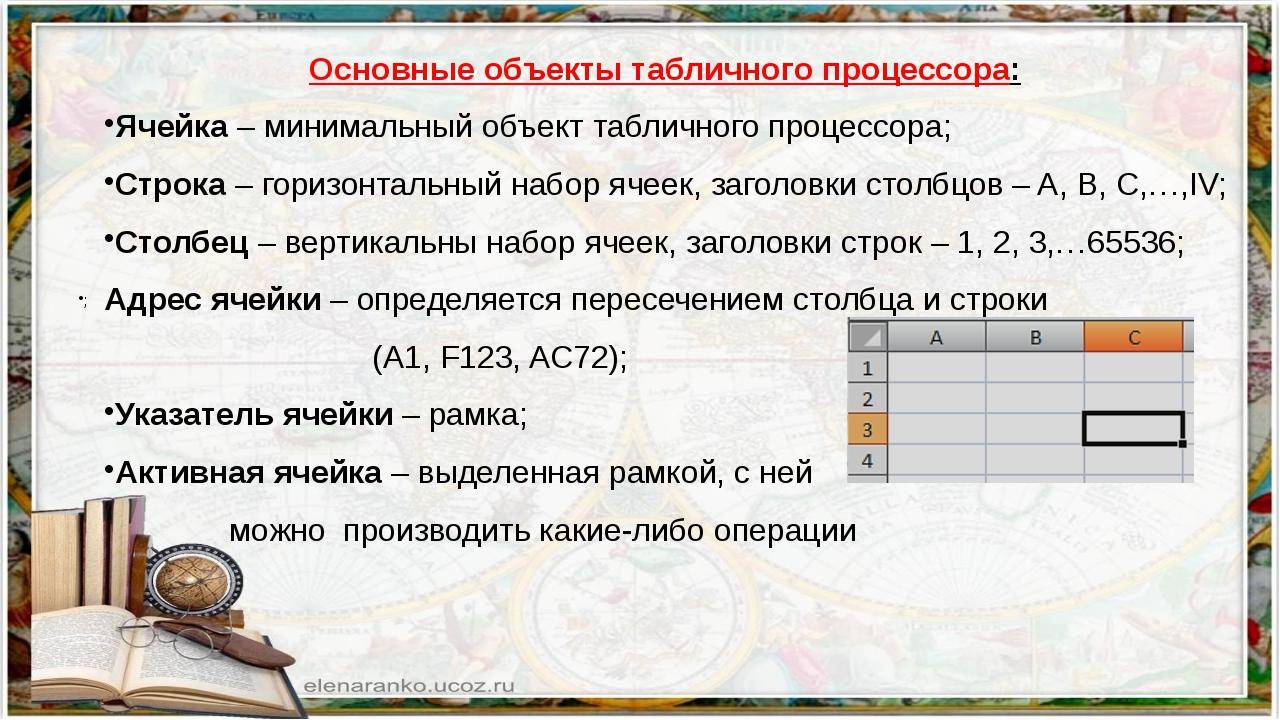 Основные объекты табличного процессора: Ячейка – минимальный объект табличног...