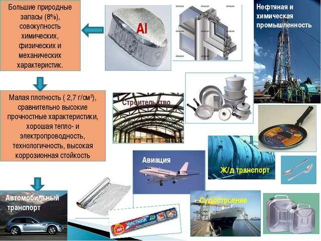 Al Большие природные запасы (8%), совокупность химических, физических и механ...