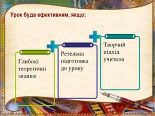 Урок буде ефективним, якщо: Ретельна підготовка до уроку Творчий підхід учит