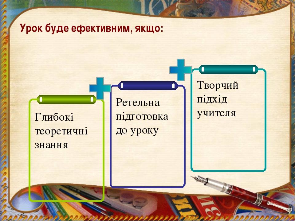 Урок буде ефективним, якщо: Ретельна підготовка до уроку Творчий підхід учит...