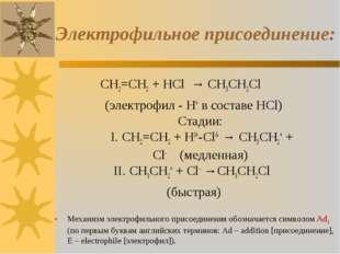 Электрофильное присоединение: CH2=CH2 + HCl → CH3CH2Cl (электрофил -
