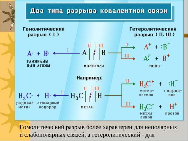 Гомолитический разрыв более характерен для неполярных и слабополярных связей,...