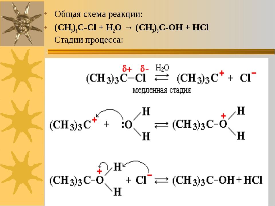 Общая схема реакции: (CH3)3C-Cl + H2O → (CH3)3C-OH + HCl Стадии процесса: