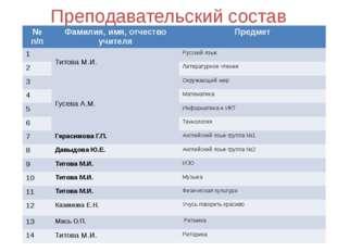 Преподавательский состав