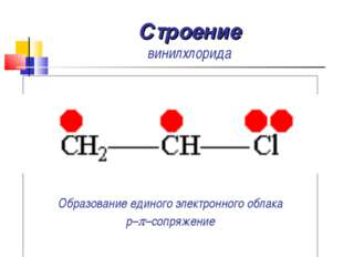 Строение винилхлорида Образование единого электронного облака p–p–сопряжение