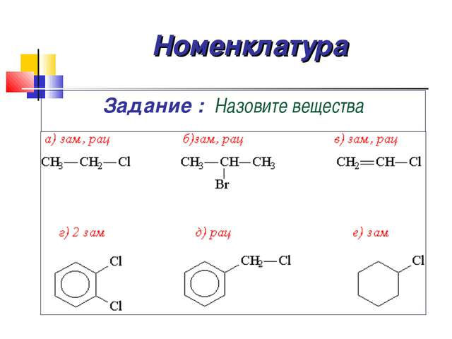 Номенклатура Задание : Назовите вещества